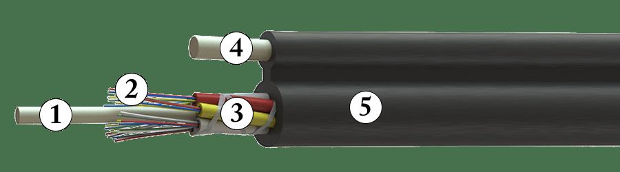 Конструкция оптического кабеля окт